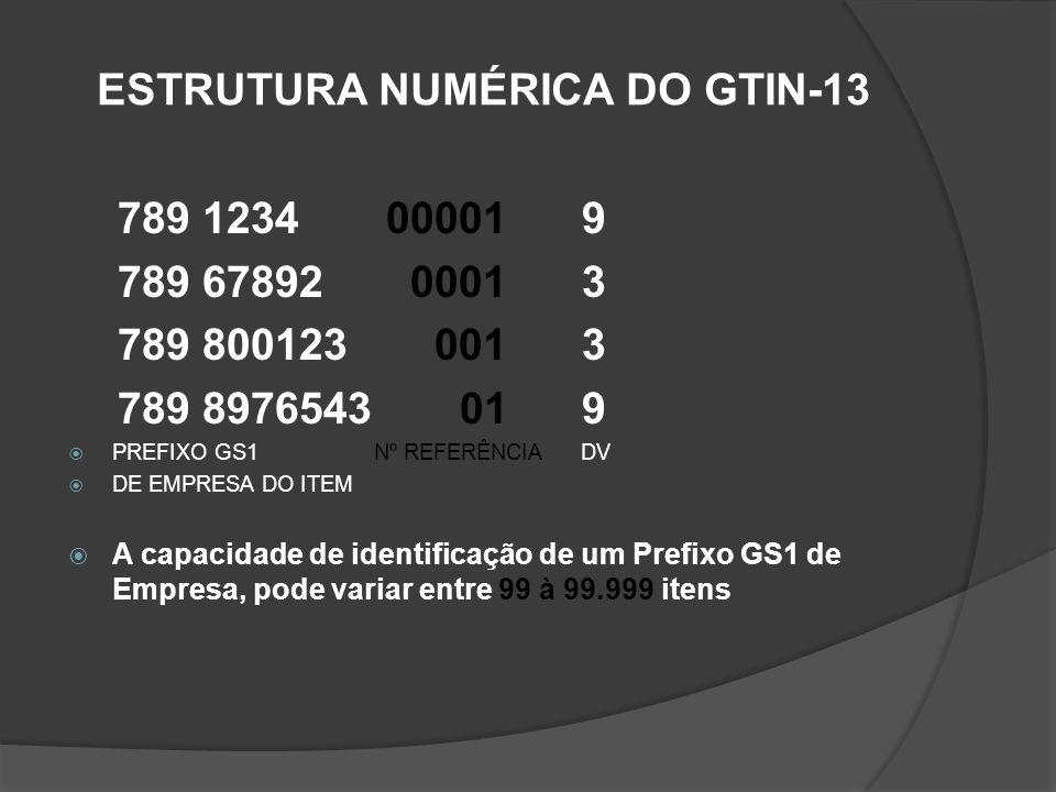 ESTRUTURA NUMÉRICA DO GTIN-13 789 1234 00001 9 789 67892 0001 3 789 800123 001 3 789 8976543 01 9  PREFIXO GS1 Nº REFERÊNCIA DV  DE EMPRESA DO ITEM  A capacidade de identificação de um Prefixo GS1 de Empresa, pode variar entre 99 à 99.999 itens