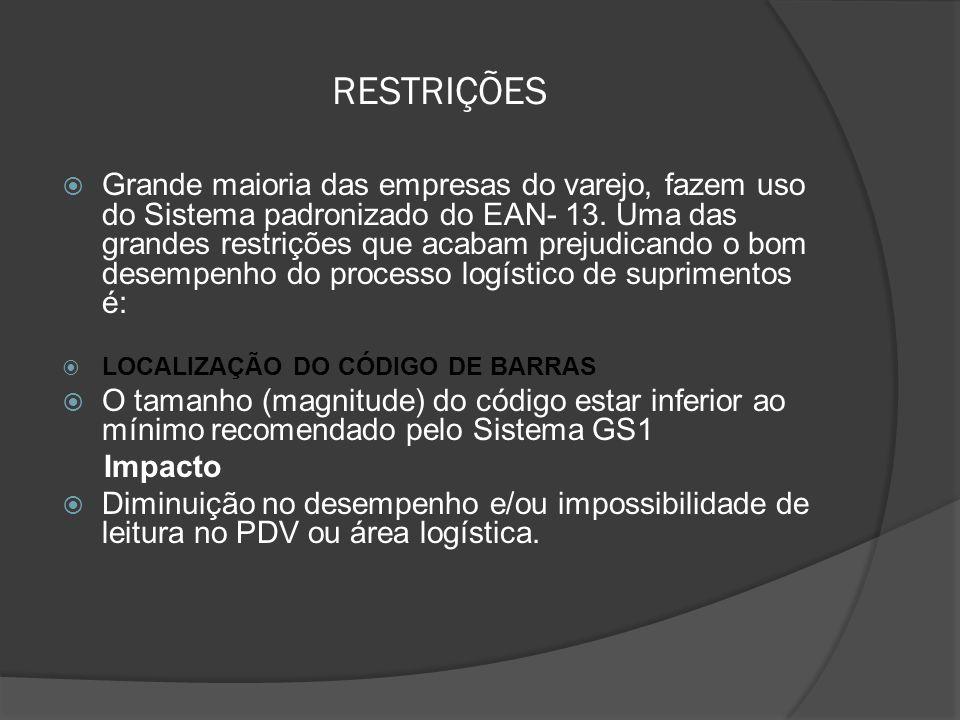 RESTRIÇÕES  Grande maioria das empresas do varejo, fazem uso do Sistema padronizado do EAN- 13.