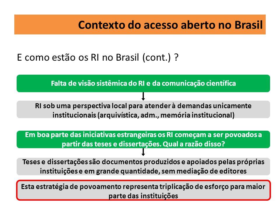 E como estão os RI no Brasil (cont.) .