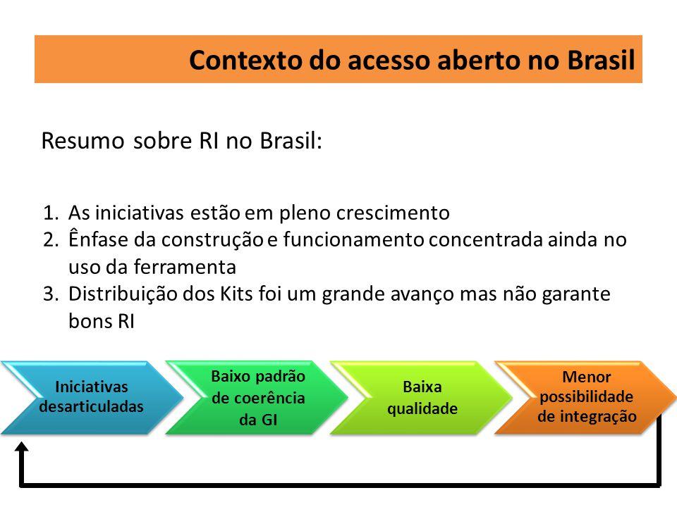 Resumo sobre RI no Brasil: Contexto do acesso aberto no Brasil 1.As iniciativas estão em pleno crescimento 2.Ênfase da construção e funcionamento concentrada ainda no uso da ferramenta 3.Distribuição dos Kits foi um grande avanço mas não garante bons RI Iniciativas desarticuladas Baixo padrão de coerência da GI Baixa qualidade Menor possibilidade de integração