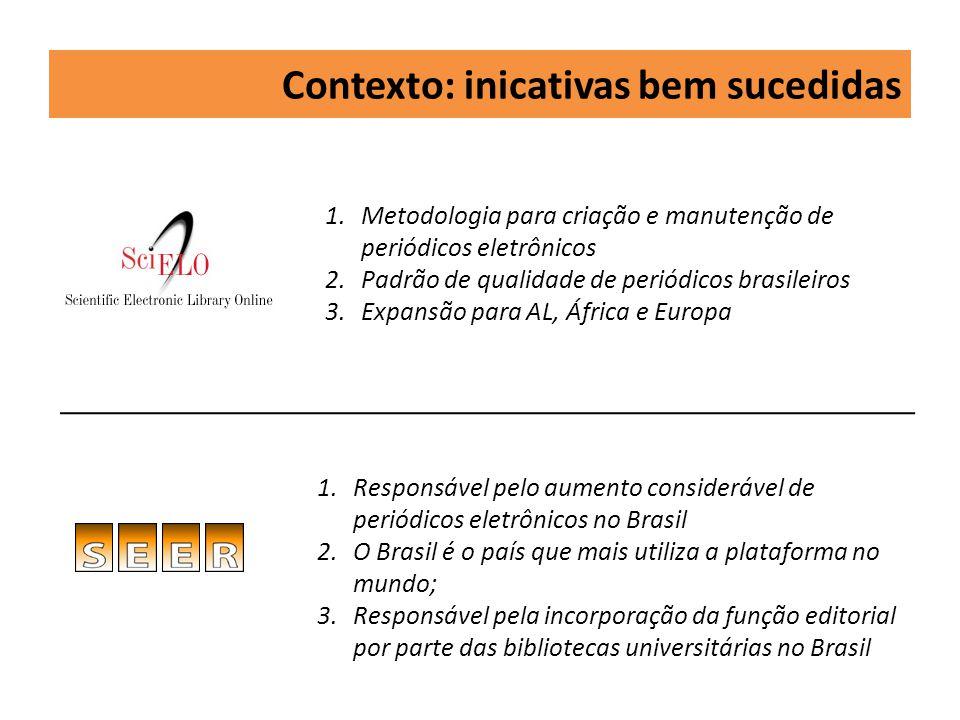 Contexto do acesso aberto no Brasil
