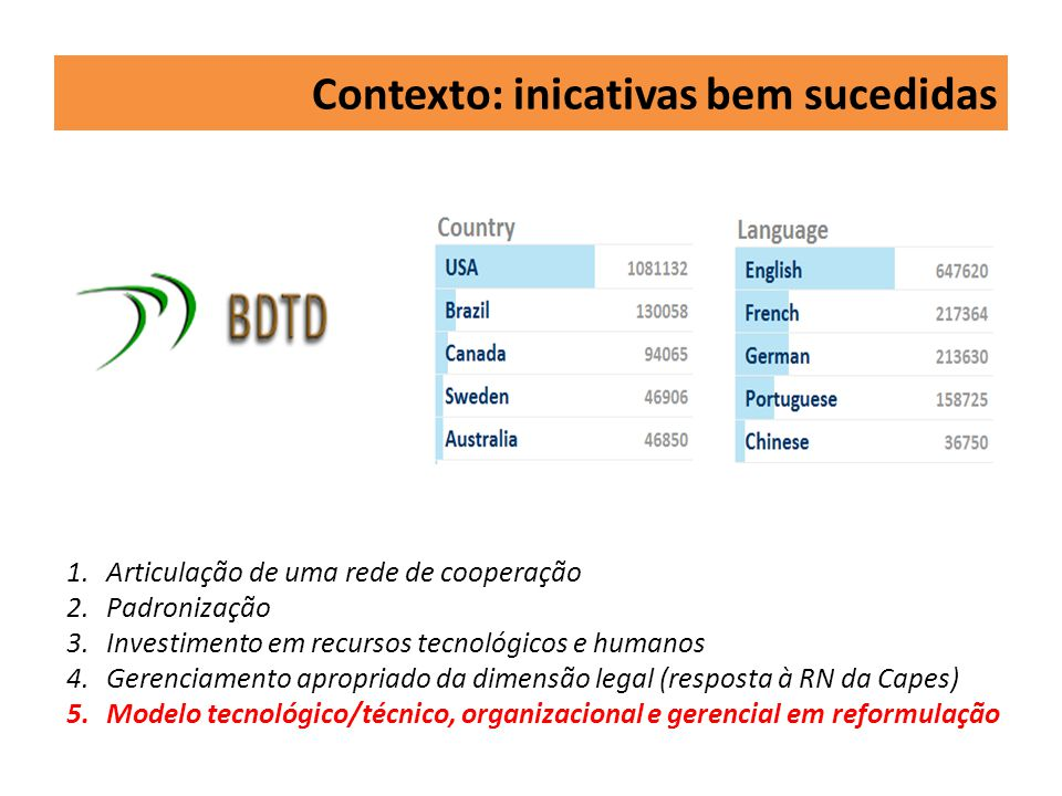 Contexto: inicativas bem sucedidas 1.Articulação de uma rede de cooperação 2.Padronização 3.Investimento em recursos tecnológicos e humanos 4.Gerenciamento apropriado da dimensão legal (resposta à RN da Capes) 5.Modelo tecnológico/técnico, organizacional e gerencial em reformulação