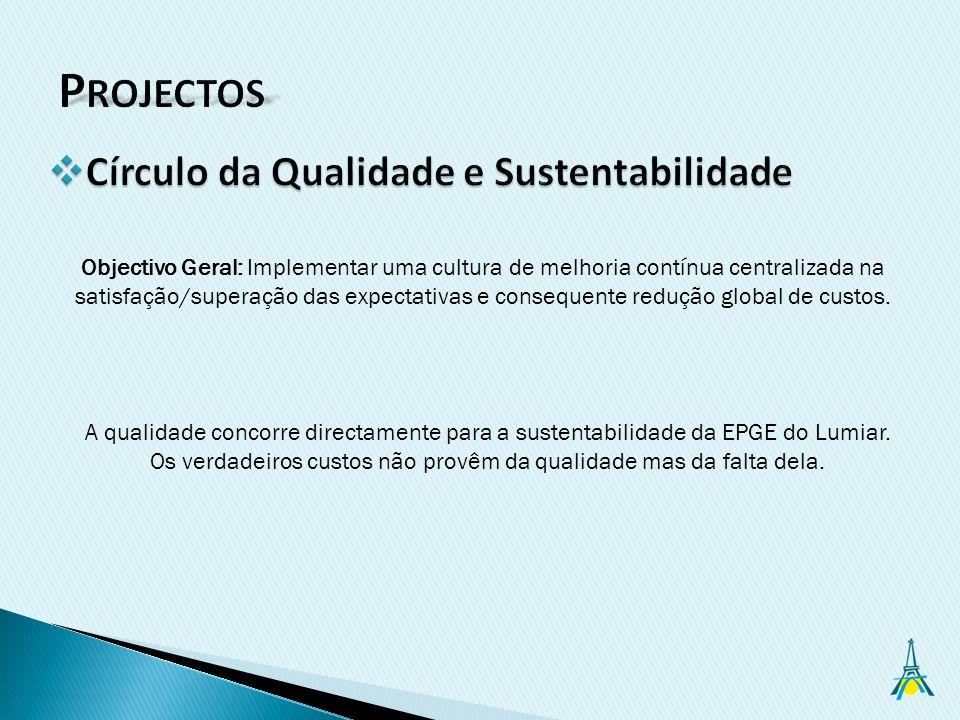 Objectivo Geral: Implementar uma cultura de melhoria contínua centralizada na satisfação/superação das expectativas e consequente redução global de custos.