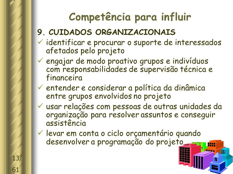 13/ 61 Competência para influir 9.