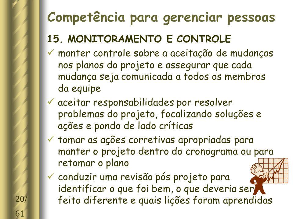 20/ 61 Competência para gerenciar pessoas 15.