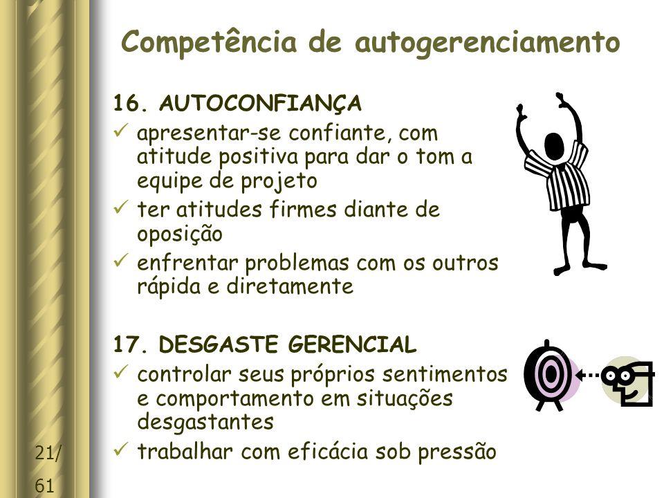 21/ 61 Competência de autogerenciamento 16.