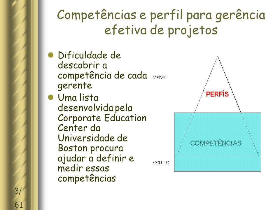 54/ 61 IPMA: International Project Management Association As certificações c e d são as únicas que exigem a realização de exames.