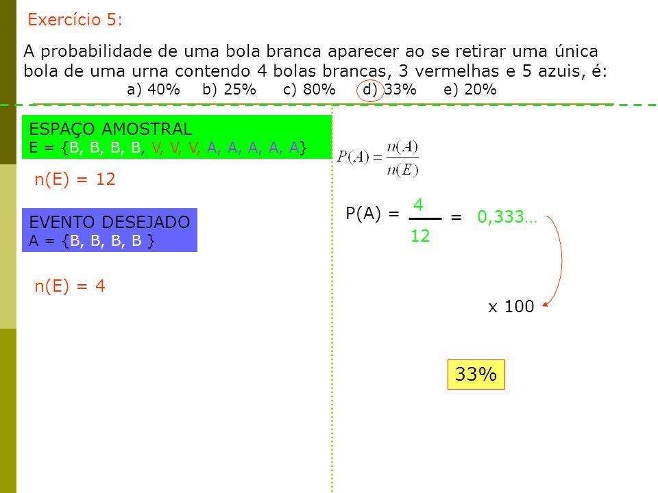 Exercício 5: A probabilidade de uma bola branca aparecer ao se retirar uma única bola de uma urna contendo 4 bolas brancas, 3 vermelhas e 5 azuis, é: a) 40% b) 25% c) 80% d) 33% e) 20% ESPAÇO AMOSTRAL E = {B, B, B, B, V, V, V, A, A, A, A, A} EVENTO DESEJADO A = {B, B, B, B } n(E) = 4 n(E) = 12 P(A) = 4 12 =0,333… x 100 33%