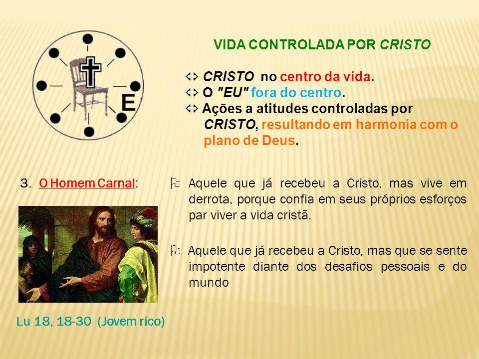 VIDA CONTROLADA POR CRISTO  CRISTO no centro da vida.  O