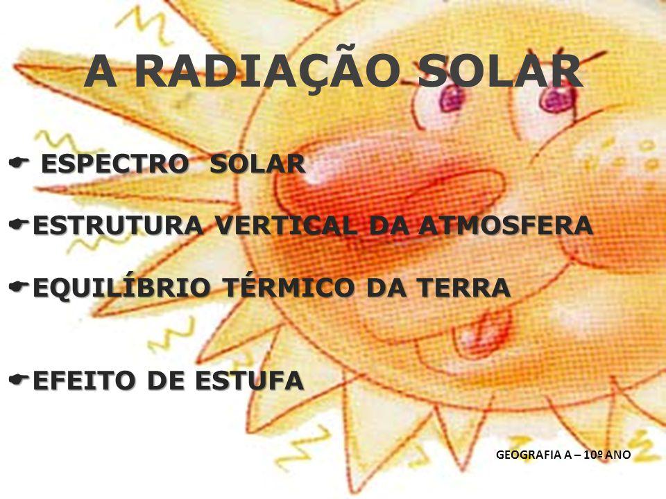 A RADIAÇÃO SOLAR  ESPECTRO SOLAR  ESTRUTURA VERTICAL DA ATMOSFERA  EQUILÍBRIO TÉRMICO DA TERRA  EFEITO DE ESTUFA GEOGRAFIA A – 10º ANO