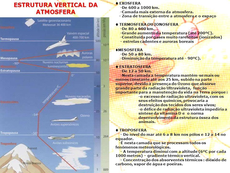  EXOSFERA -De 600 a 1000 km. -Camada mais externa da atmosfera. - Zona de transição entre a atmosfera e o espaço  TERMOSFERA OU IONOSFERA -De 80 a 6