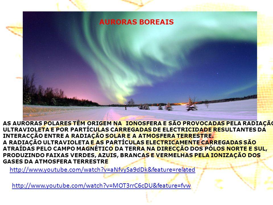 AURORAS BOREAIS AS AURORAS POLARES TÊM ORIGEM NA IONOSFERA E SÃO PROVOCADAS PELA RADIAÇÃO ULTRAVIOLETA E POR PARTÍCULAS CARREGADAS DE ELECTRICIDADE RE