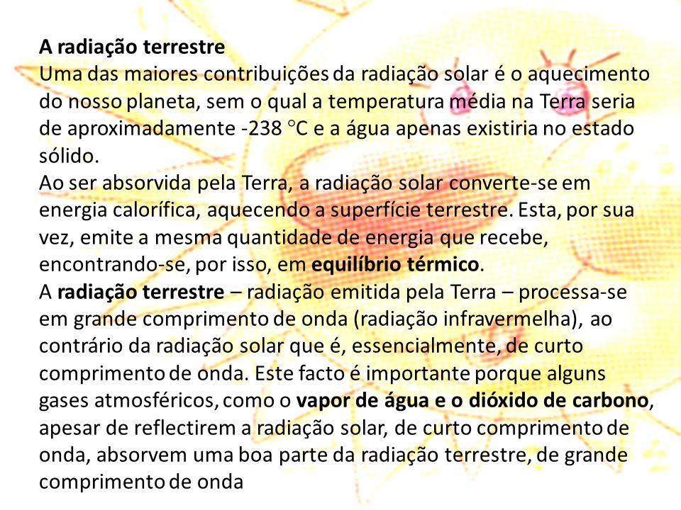A radiação terrestre Uma das maiores contribuições da radiação solar é o aquecimento do nosso planeta, sem o qual a temperatura média na Terra seria d
