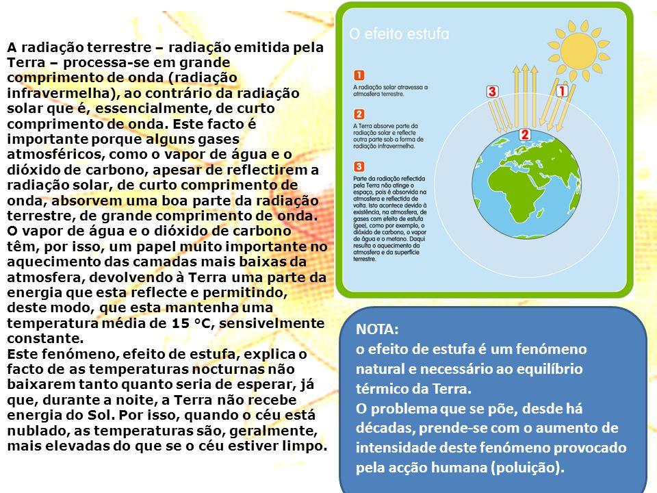 A radiação terrestre – radiação emitida pela Terra – processa-se em grande comprimento de onda (radiação infravermelha), ao contrário da radiação sola
