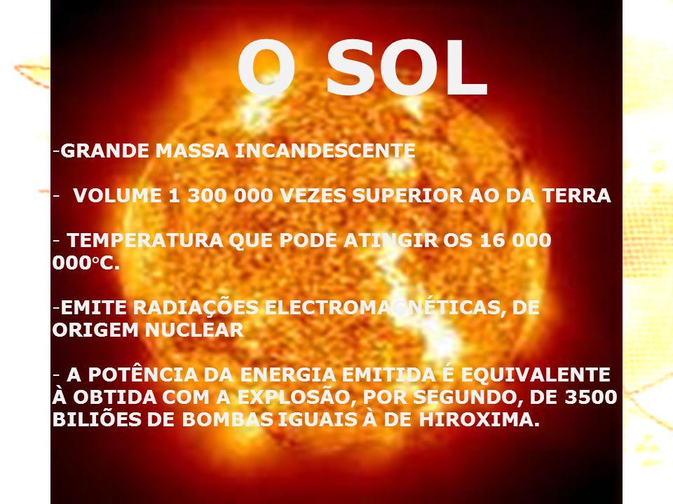 O SOL -GRANDE MASSA INCANDESCENTE - VOLUME 1 300 000 VEZES SUPERIOR AO DA TERRA - TEMPERATURA QUE PODE ATINGIR OS 16 000 000°C. -EMITE RADIAÇÕES ELECT