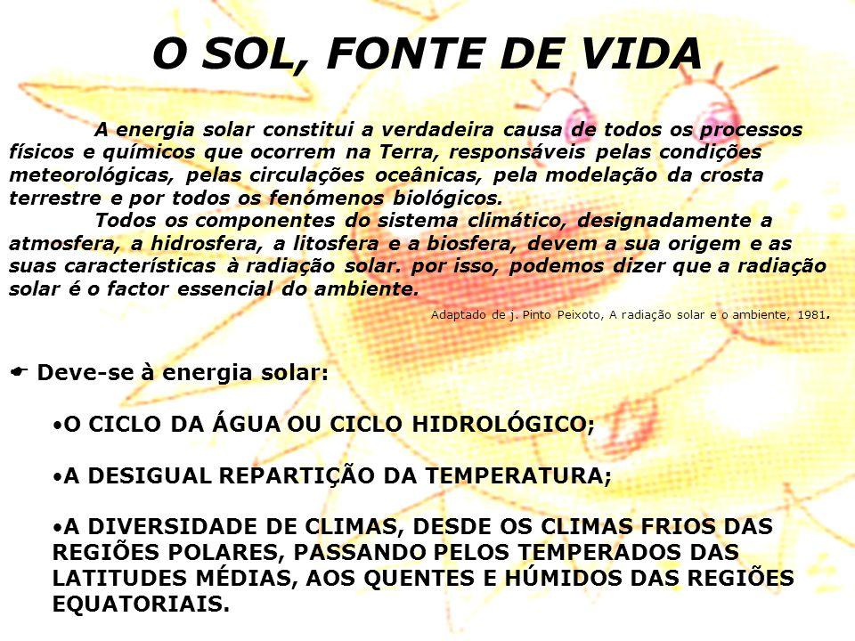 A energia solar constitui a verdadeira causa de todos os processos físicos e químicos que ocorrem na Terra, responsáveis pelas condições meteorológica