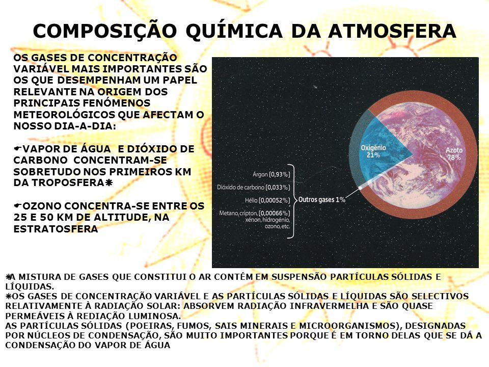  EXOSFERA -De 600 a 1000 km.-Camada mais externa da atmosfera.