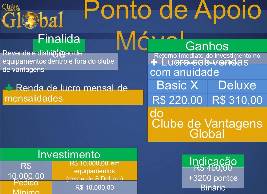 Ponto de Apoio Móvel Finalida de Revenda e distribuição de equipamentos dentro e fora do clube de vantagens Investimento R$ 10.000,00 R$ 10.000,00 em