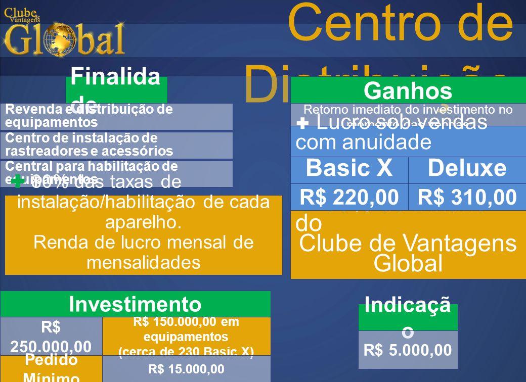 Centro de Distribuição Finalida de Revenda e distribuição de equipamentos Investimento R$ 250.000,00 R$ 150.000,00 em equipamentos (cerca de 230 Basic