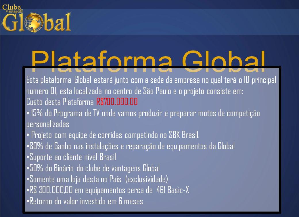Plataforma Global Esta plataforma Global estará junto com a sede da empresa no qual terá o ID principal numero 01, esta localizada no centro de São Pa