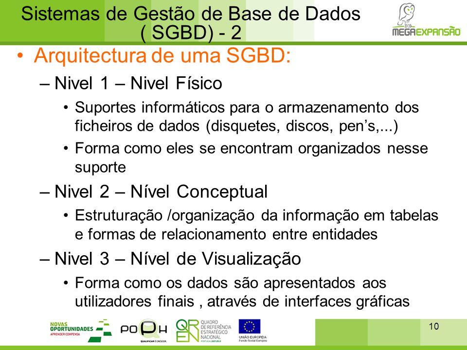 10 Sistemas de Gestão de Base de Dados ( SGBD) - 2 •Arquitectura de uma SGBD: –Nivel 1 – Nivel Físico •Suportes informáticos para o armazenamento dos