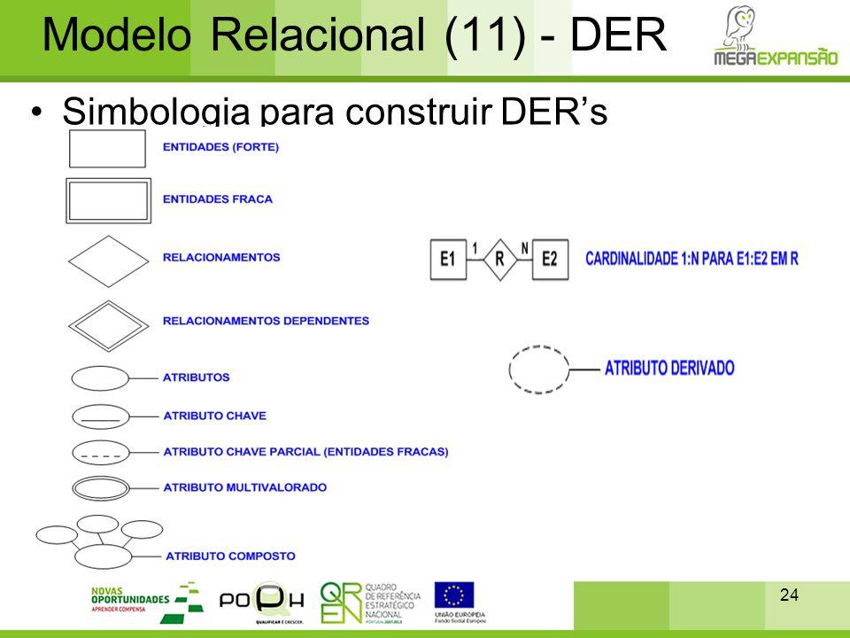 24 Modelo Relacional (11) - DER •Simbologia para construir DER's