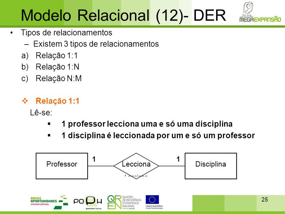 25 Modelo Relacional (12)- DER •Tipos de relacionamentos –Existem 3 tipos de relacionamentos a)Relação 1:1 b)Relação 1:N c)Relação N:M  Relação 1:1 L