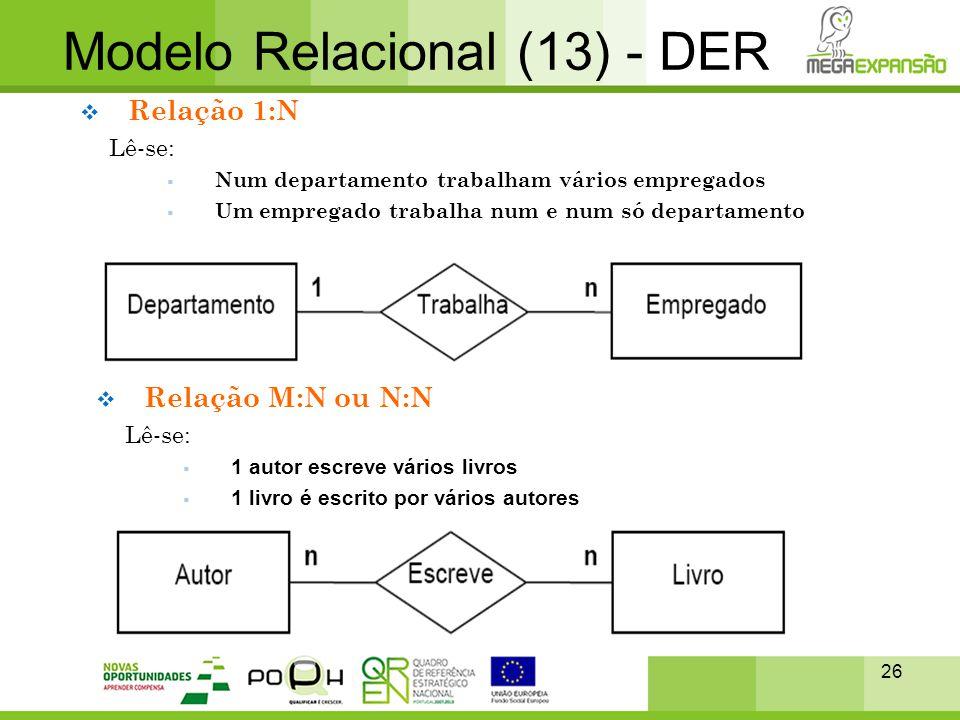 26 Modelo Relacional (13) - DER  Relação 1:N Lê-se:  Num departamento trabalham vários empregados  Um empregado trabalha num e num só departamento