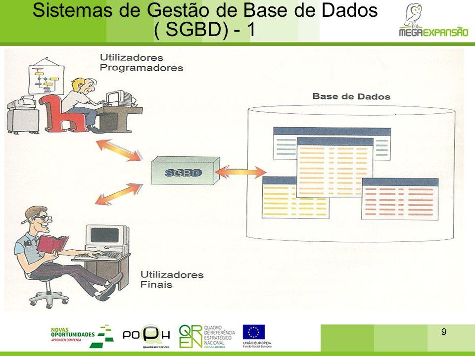 9 Sistemas de Gestão de Base de Dados ( SGBD) - 1