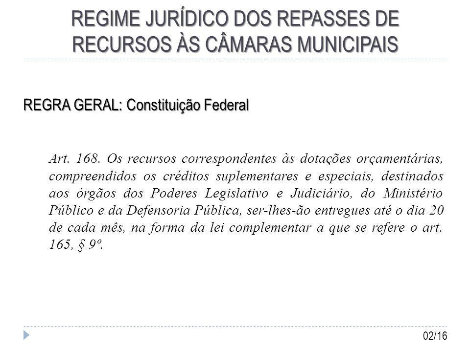 REGIME JURÍDICO DOS REPASSES DE RECURSOS ÀS CÂMARAS MUNICIPAIS REGRA GERAL: Constituição Federal Art.