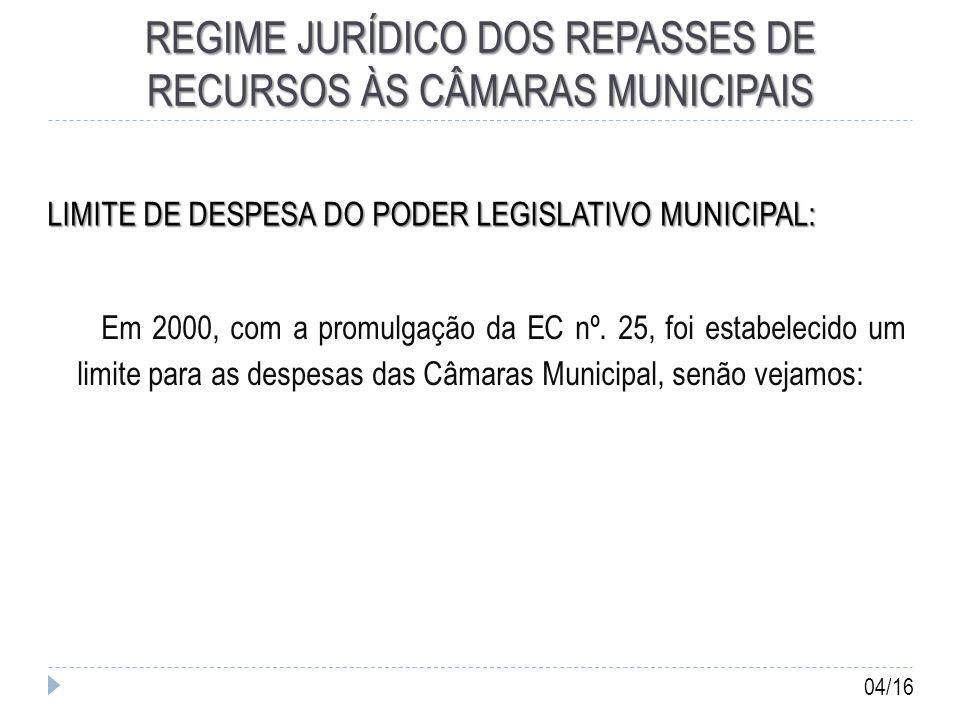 REGIME JURÍDICO DOS REPASSES DE RECURSOS ÀS CÂMARAS MUNICIPAIS LIMITE DE DESPESA DO PODER LEGISLATIVO MUNICIPAL: Em 2000, com a promulgação da EC nº.