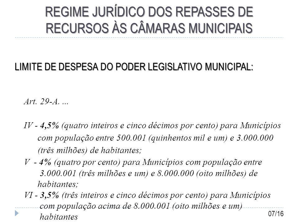 REGIME JURÍDICO DOS REPASSES DE RECURSOS ÀS CÂMARAS MUNICIPAIS LIMITE DE DESPESA DO PODER LEGISLATIVO MUNICIPAL: Art.