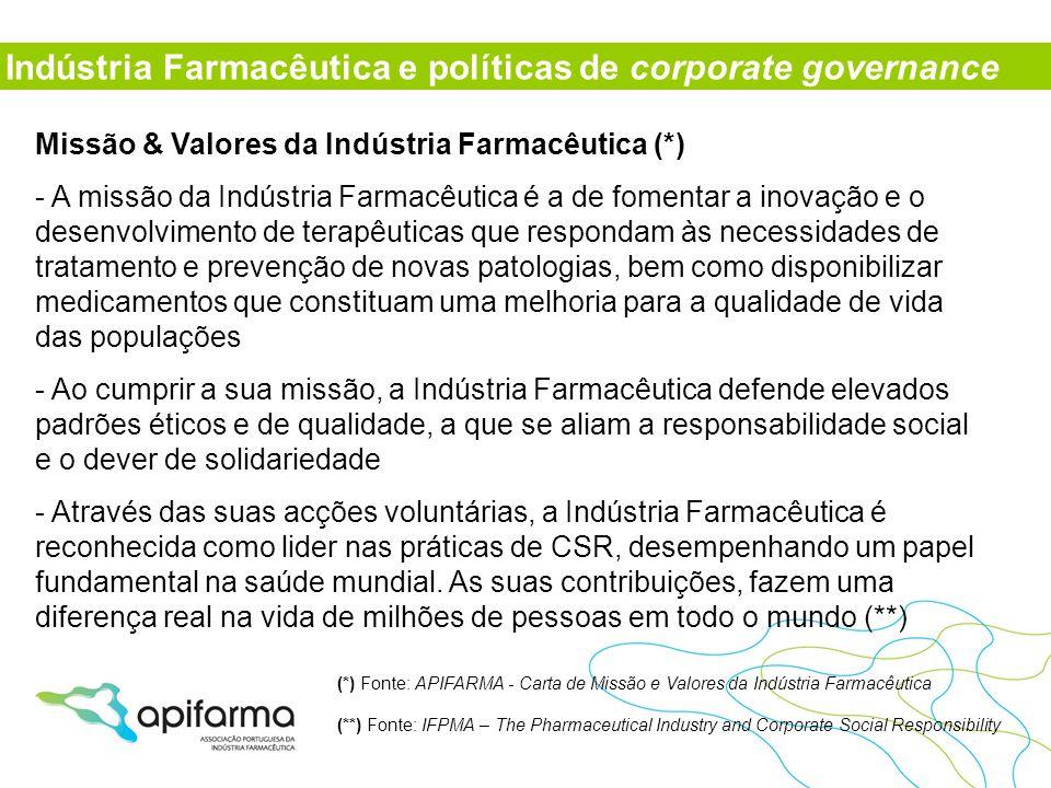 Missão & Valores da Indústria Farmacêutica (*) - A missão da Indústria Farmacêutica é a de fomentar a inovação e o desenvolvimento de terapêuticas que