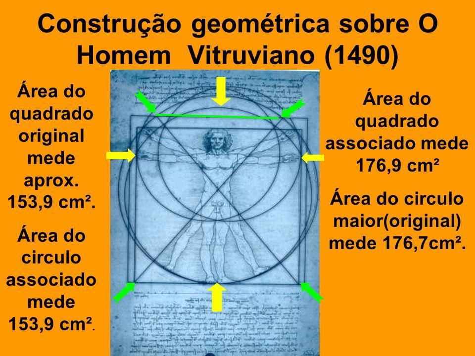 Construção geométrica sobre O Homem Vitruviano (1490) Área do quadrado original mede aprox. 153,9 cm². Área do circulo associado mede 153,9 cm². Área