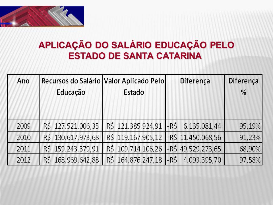 APLICAÇÃO DO SALÁRIO EDUCAÇÃO PELO APLICAÇÃO DO SALÁRIO EDUCAÇÃO PELO ESTADO DE SANTA CATARINA