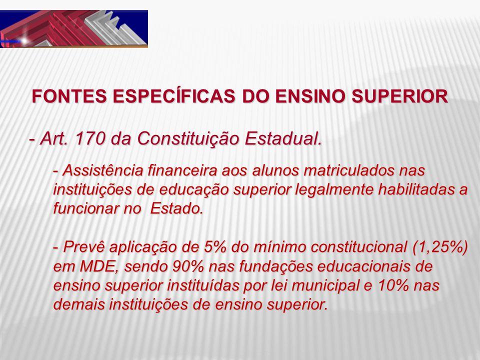 FONTES ESPECÍFICAS DO ENSINO SUPERIOR - Art. 170 da Constituição Estadual. - Assistência financeira aos alunos matriculados nas instituições de educaç