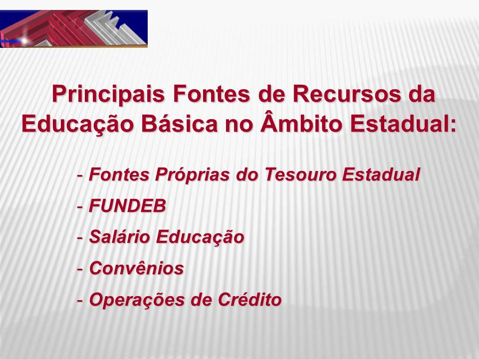 Principais Fontes de Recursos da Educação Básica no Âmbito Estadual: - Fontes Próprias do Tesouro Estadual - FUNDEB - Salário Educação - Convênios - O