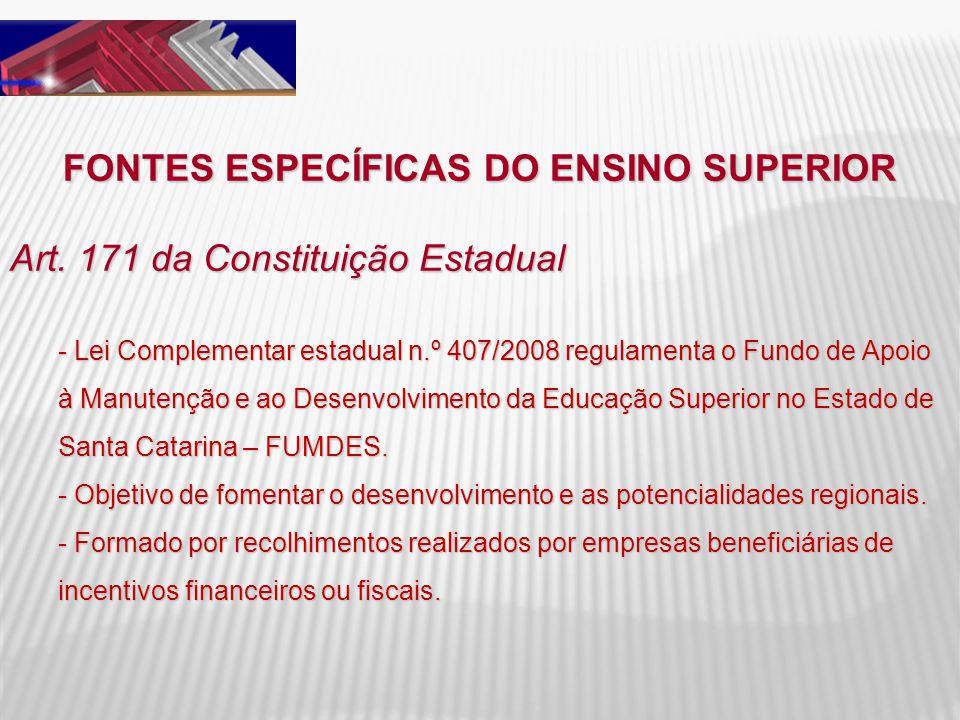 FONTES ESPECÍFICAS DO ENSINO SUPERIOR Art. 171 da Constituição Estadual - Lei Complementar estadual n.º 407/2008 regulamenta o Fundo de Apoio à Manute
