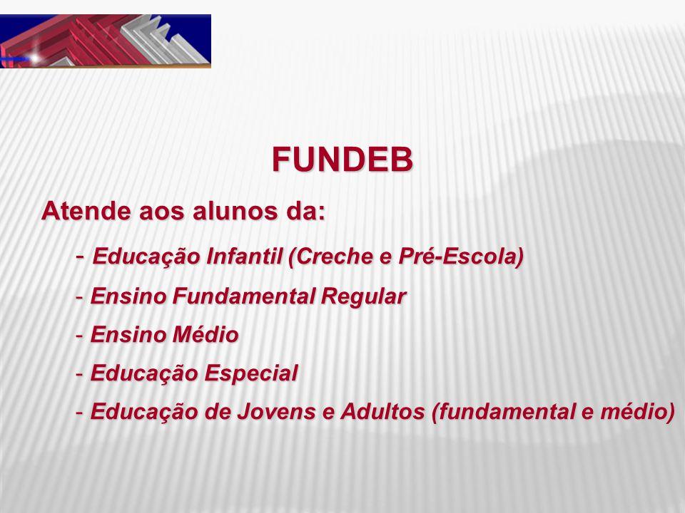 FUNDEB Atende aos alunos da: - Educação Infantil (Creche e Pré-Escola) - Ensino Fundamental Regular - Ensino Médio - Educação Especial - Educação de J