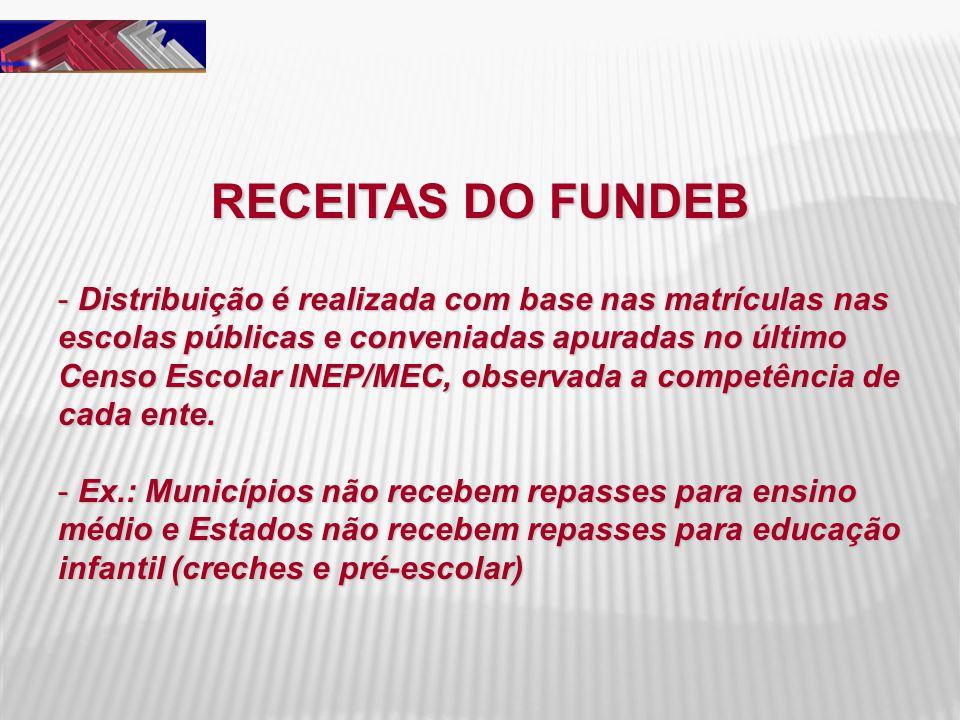 RECEITAS DO FUNDEB - Distribuição é realizada com base nas matrículas nas escolas públicas e conveniadas apuradas no último Censo Escolar INEP/MEC, ob