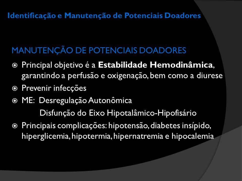 Identificação e Manutenção de Potenciais Doadores MANUTENÇÃO DE POTENCIAIS DOADORES  Principal objetivo é a Estabilidade Hemodinâmica, garantindo a p