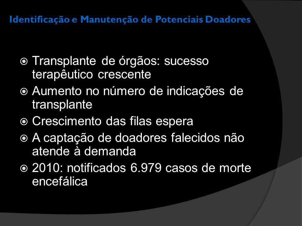 Identificação e Manutenção de Potenciais Doadores  Transplante de órgãos: sucesso terapêutico crescente  Aumento no número de indicações de transpla
