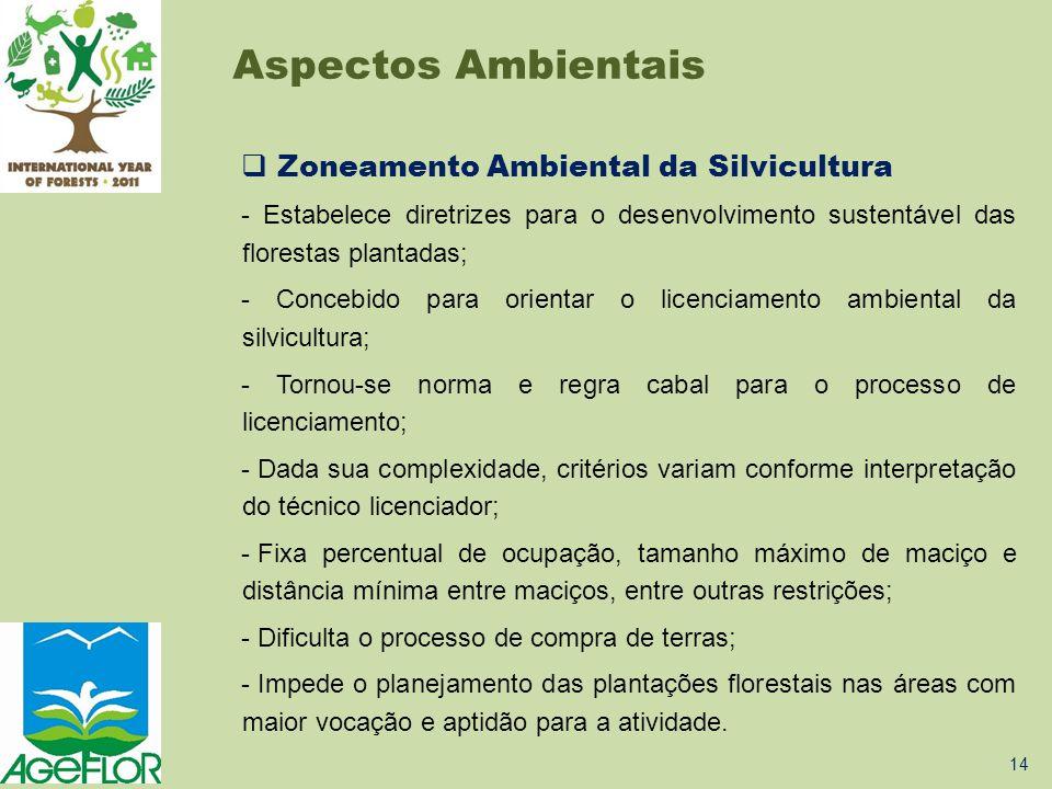  Zoneamento Ambiental da Silvicultura - Estabelece diretrizes para o desenvolvimento sustentável das florestas plantadas; - Concebido para orientar o