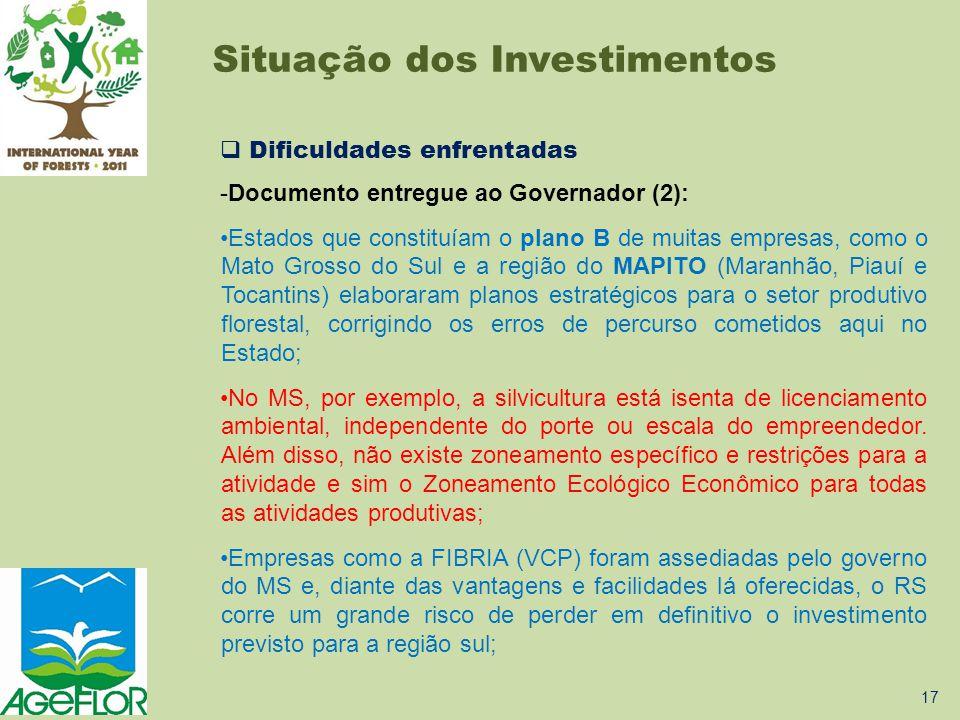  Dificuldades enfrentadas -Documento entregue ao Governador (2): •Estados que constituíam o plano B de muitas empresas, como o Mato Grosso do Sul e a