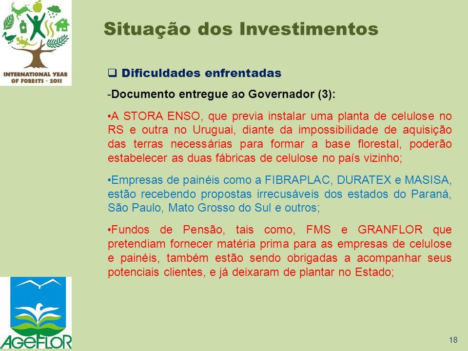  Dificuldades enfrentadas -Documento entregue ao Governador (3): •A STORA ENSO, que previa instalar uma planta de celulose no RS e outra no Uruguai,