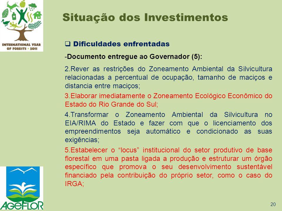  Dificuldades enfrentadas -Documento entregue ao Governador (5): 2.Rever as restrições do Zoneamento Ambiental da Silvicultura relacionadas a percent