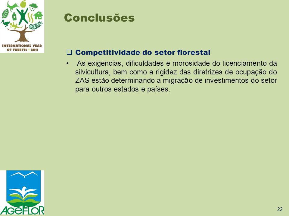  Competitividade do setor florestal • As exigencias, dificuldades e morosidade do licenciamento da silvicultura, bem como a rigidez das diretrizes de