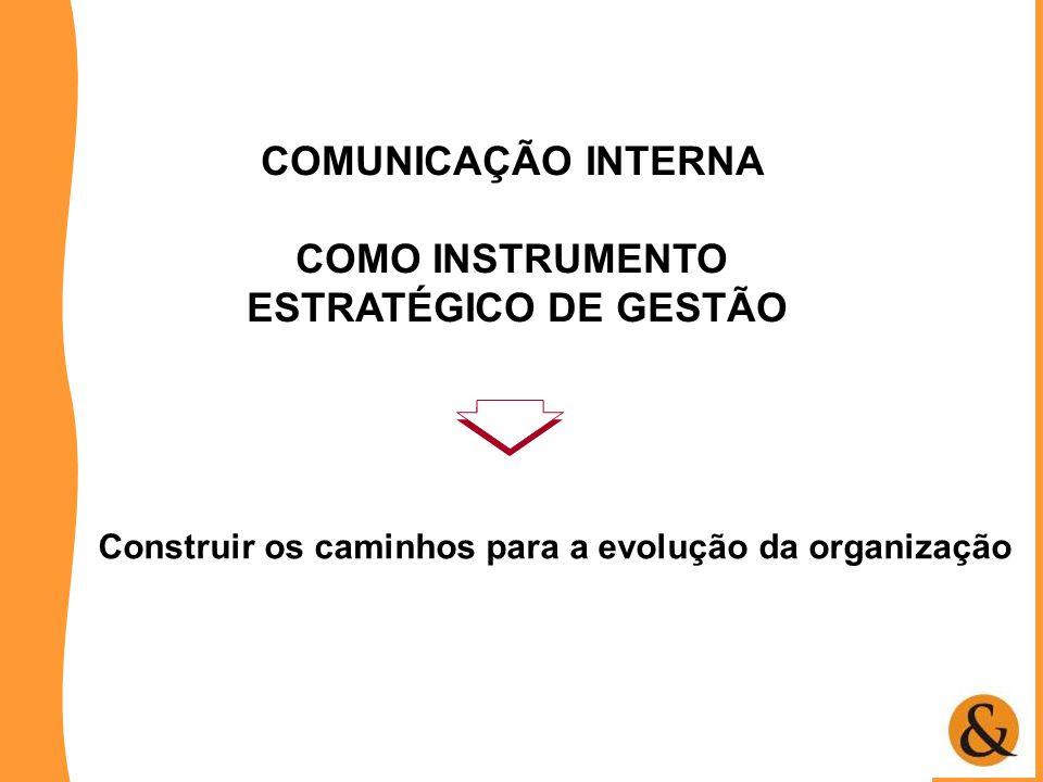 COMUNICAÇÃO INTERNA COMO INSTRUMENTO ESTRATÉGICO DE GESTÃO Construir os caminhos para a evolução da organização