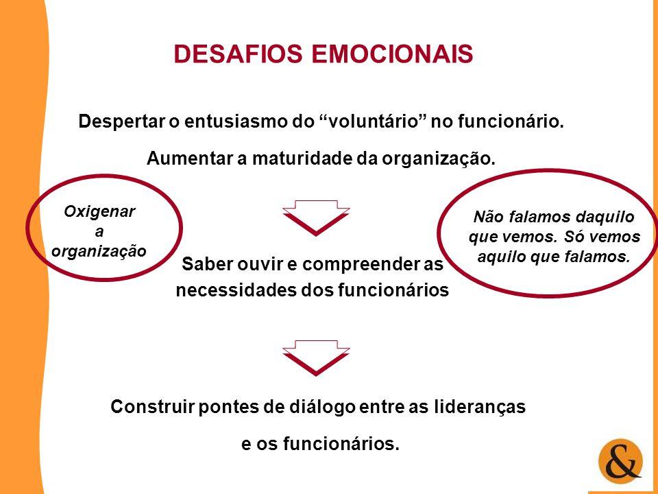 """DESAFIOS EMOCIONAIS Despertar o entusiasmo do """"voluntário"""" no funcionário. Aumentar a maturidade da organização. Saber ouvir e compreender as necessid"""