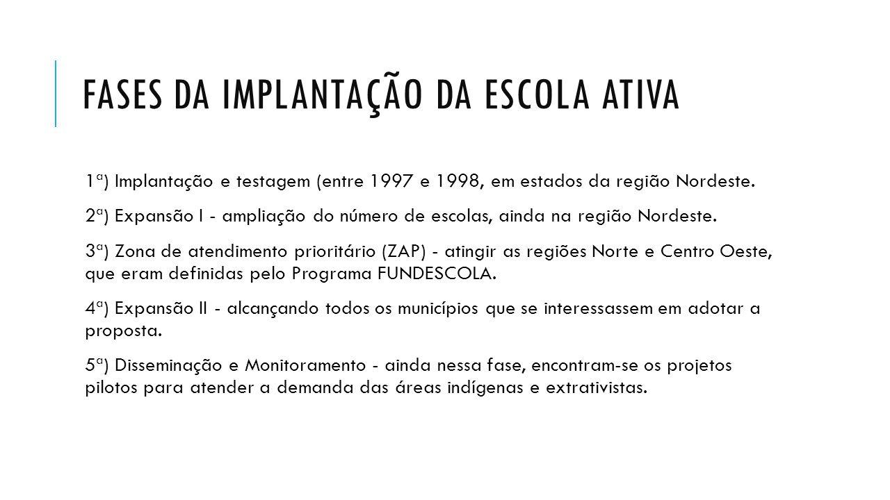 FASES DA IMPLANTAÇÃO DA ESCOLA ATIVA 1ª) Implantação e testagem (entre 1997 e 1998, em estados da região Nordeste. 2ª) Expansão I - ampliação do númer